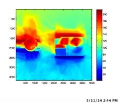 False color vector image cube 2014_06